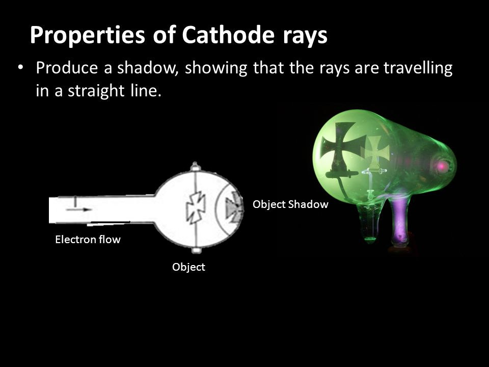 Properties of Cathode rays Produce a shadow, showing that the rays are travelling in a straight line.