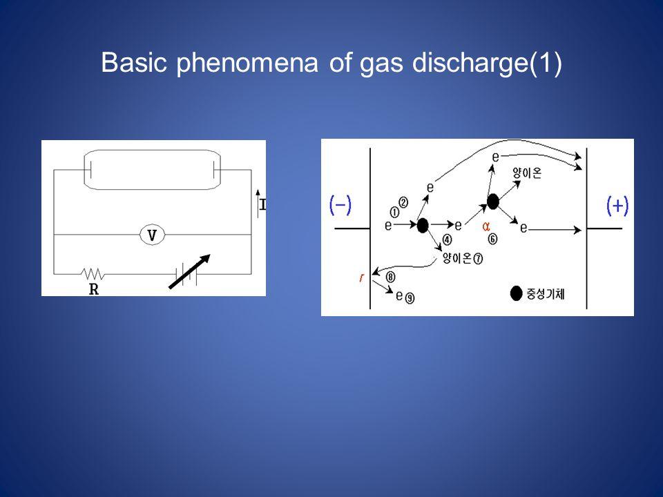 Basic phenomena of gas discharge(1)