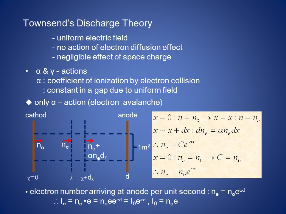 Townsend's Discharge Theory - uniform electric field - no action of electron diffusion effect - negligible effect of space charge α & γ - actions α :