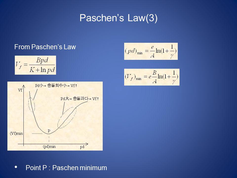 Paschen's Law(3) From Paschen's Law Point P : Paschen minimum