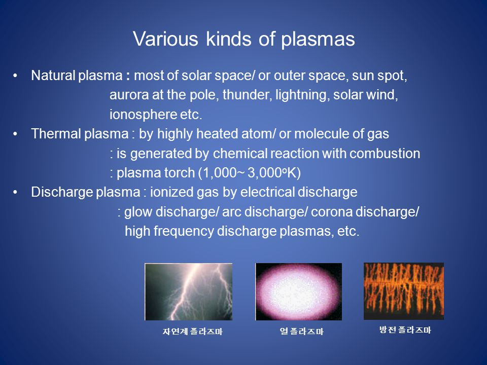 Various kinds of plasmas Natural plasma : most of solar space/ or outer space, sun spot, aurora at the pole, thunder, lightning, solar wind, ionosphere etc.