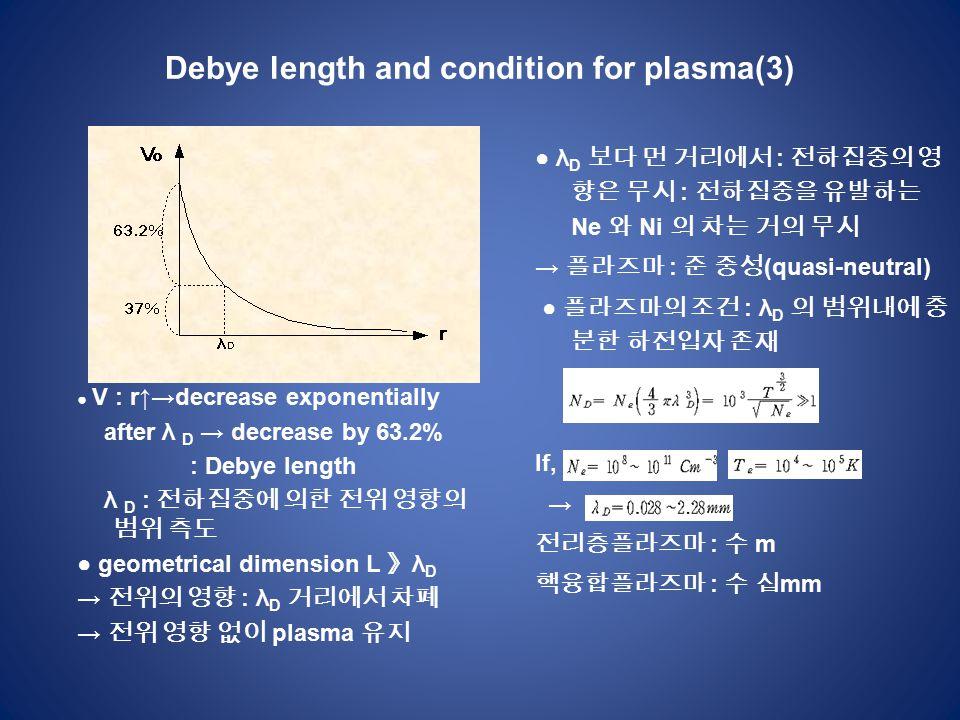 Debye length and condition for plasma(3) ● V : r↑→decrease exponentially after λ D → decrease by 63.2% : Debye length λ D : 전하집중에 의한 전위 영향의 범위 측도 ● geometrical dimension L 》 λ D → 전위의 영향 : λ D 거리에서 차폐 → 전위 영향 없이 plasma 유지 ● λ D 보다 먼 거리에서 : 전하집중의 영 향은 무시 : 전하집중을 유발하는 Ne 와 Ni 의 차는 거의 무시 → 플라즈마 : 준 중성 (quasi-neutral) ● 플라즈마의 조건 : λ D 의 범위내에 충 분한 하전입자 존재 If, → 전리층플라즈마 : 수 m 핵융합플라즈마 : 수 십 mm