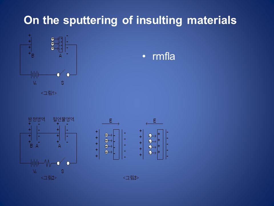 On the sputtering of insulting materials rmfla