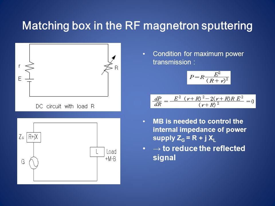 Matching box in the RF magnetron sputtering Condition for maximum power transmission : MB is needed to control the internal impedance of power supply Z G = R + j X L → to reduce the reflected signal