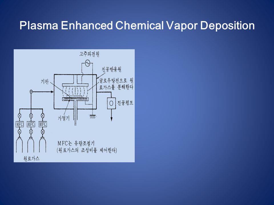 Plasma Enhanced Chemical Vapor Deposition