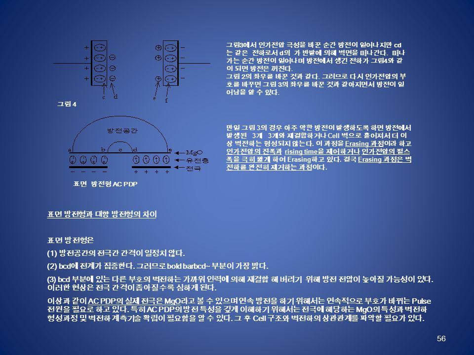56 그림 3 에서 인가전압 극성을 바꾼 순간 방전이 일어나지만 cd 는 같은 전하로서 d 의 가 반발에 의해 벽면을 떠나간다.