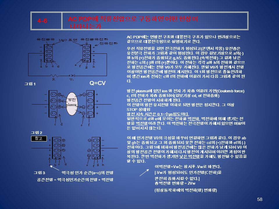 58 4-6 AC PDP 에 직류전압으로 구동하면 어떤 현상이 나타나는가 AC PDP 에는 면방전 구조와 대향전극 구조가 있으나 원리상으로는 같으므로 대향전극형으로 설명하기로 한다.