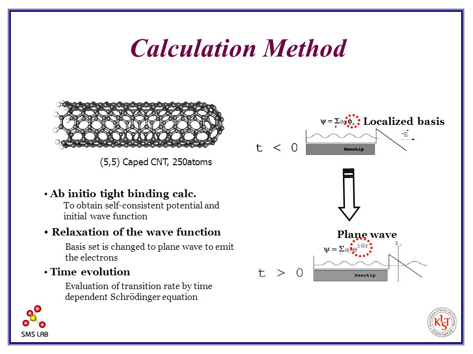 Calculation Method Plane wave Localized basis (5,5) Caped CNT, 250atoms Ab initio tight binding calc.
