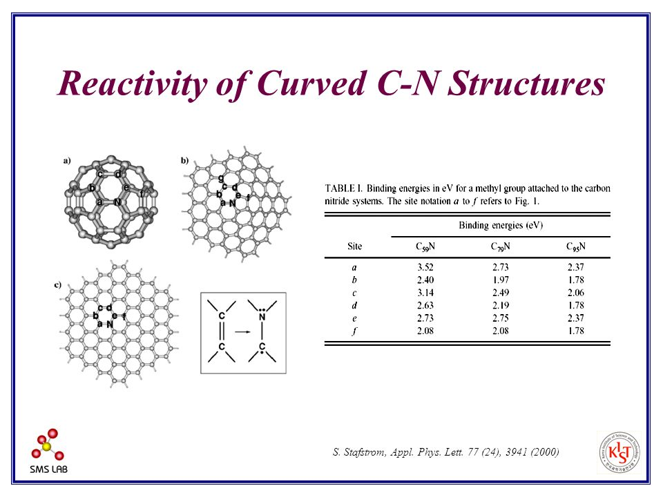 Reactivity of Curved C-N Structures S. Stafstrom, Appl. Phys. Lett. 77 (24), 3941 (2000)