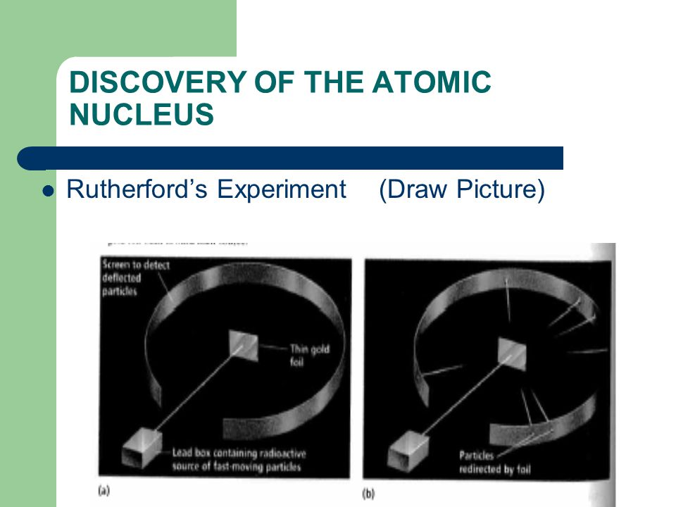 DISCOVERY OF THE ATOMIC NUCLEUS Rutherford's Experiment(Draw Picture)