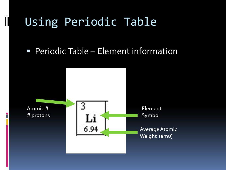 Using Periodic Table  Periodic Table – Element information Atomic # # protons Element Symbol Average Atomic Weight (amu)