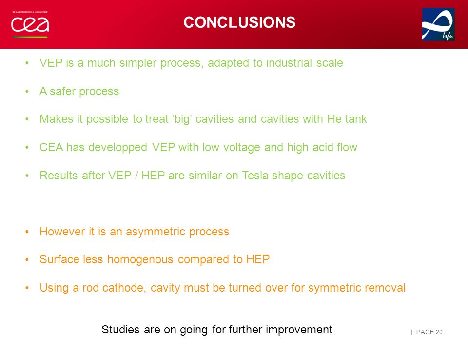 | PAGE 20 CONCLUSIONS VEP is a much simpler process, adapted to industrial scale A safer process Makes it possible to treat 'big' cavities and cavities with He tank CEA has developped VEP with low voltage and high acid flow Results after VEP / HEP are similar on Tesla shape cavities However it is an asymmetric process Surface less homogenous compared to HEP Using a rod cathode, cavity must be turned over for symmetric removal Studies are on going for further improvement