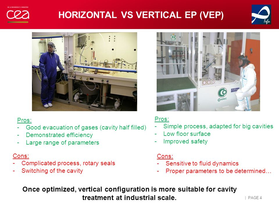 HORIZONTAL VS VERTICAL EP (VEP) | PAGE 4 Pros: -Good evacuation of gases (cavity half filled) -Demonstrated efficiency -Large range of parameters Cons: -Complicated process, rotary seals -Switching of the cavity Pros: -Simple process, adapted for big cavities -Low floor surface -Improved safety Cons: -Sensitive to fluid dynamics -Proper parameters to be determined… Once optimized, vertical configuration is more suitable for cavity treatment at industrial scale.