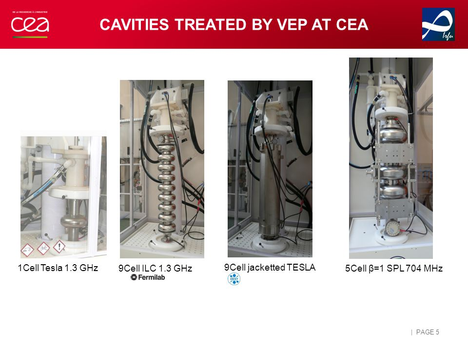 | PAGE 5 CAVITIES TREATED BY VEP AT CEA 1Cell Tesla 1.3 GHz 9Cell ILC 1.3 GHz 9Cell jacketted TESLA 5Cell β=1 SPL 704 MHz