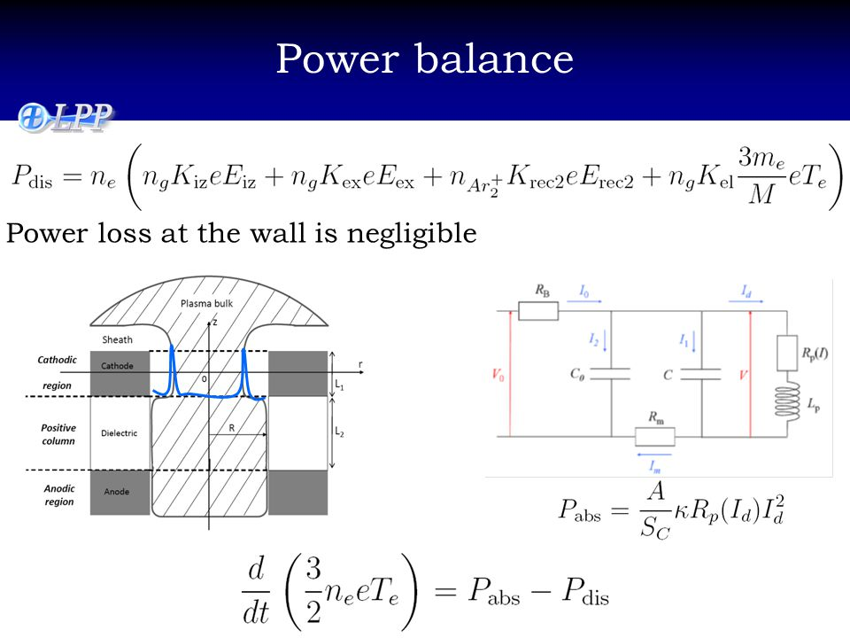 Power balance Power loss at the wall is negligible