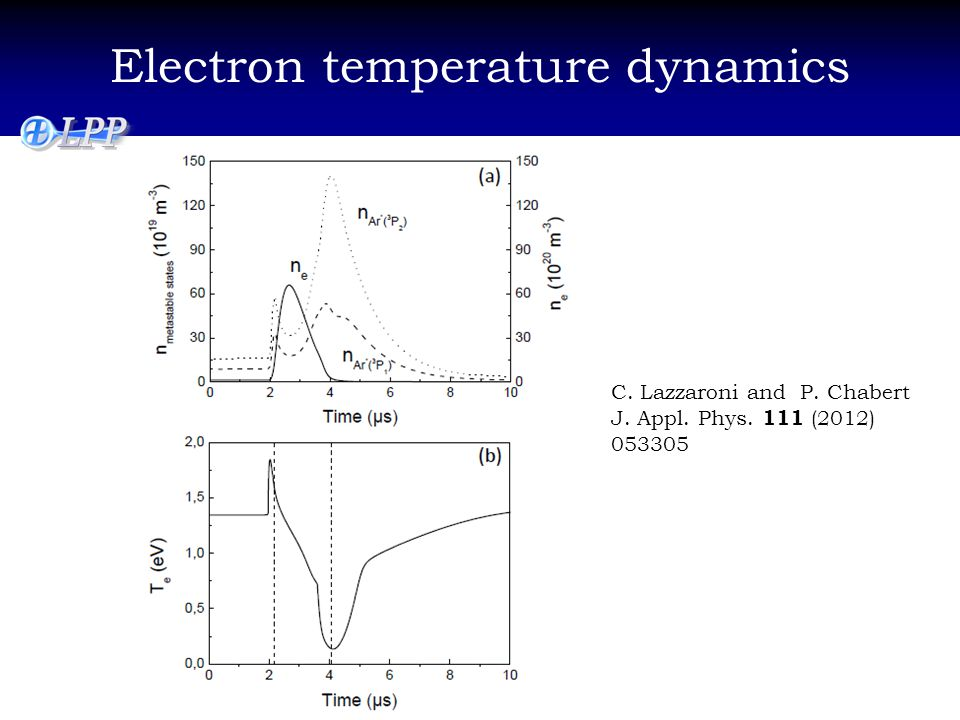 Electron temperature dynamics C. Lazzaroni and P. Chabert J. Appl. Phys. 111 (2012) 053305