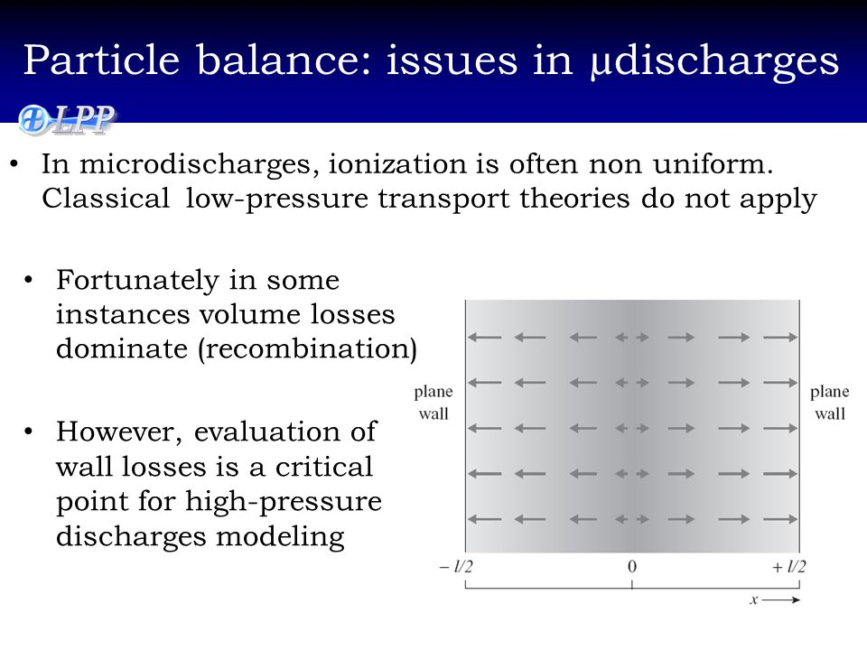 Other issues Properly evaluate the reaction rates: ―Electron energy distribution function is unknown ― In microdischarges, T e is often strongly non uniform in space, and may vary in time… Properly evaluate the electron power absorption: ―Distinguish between electron and ion power (and other power losses in the system) ―Equivalent circuit analysis is often useful.