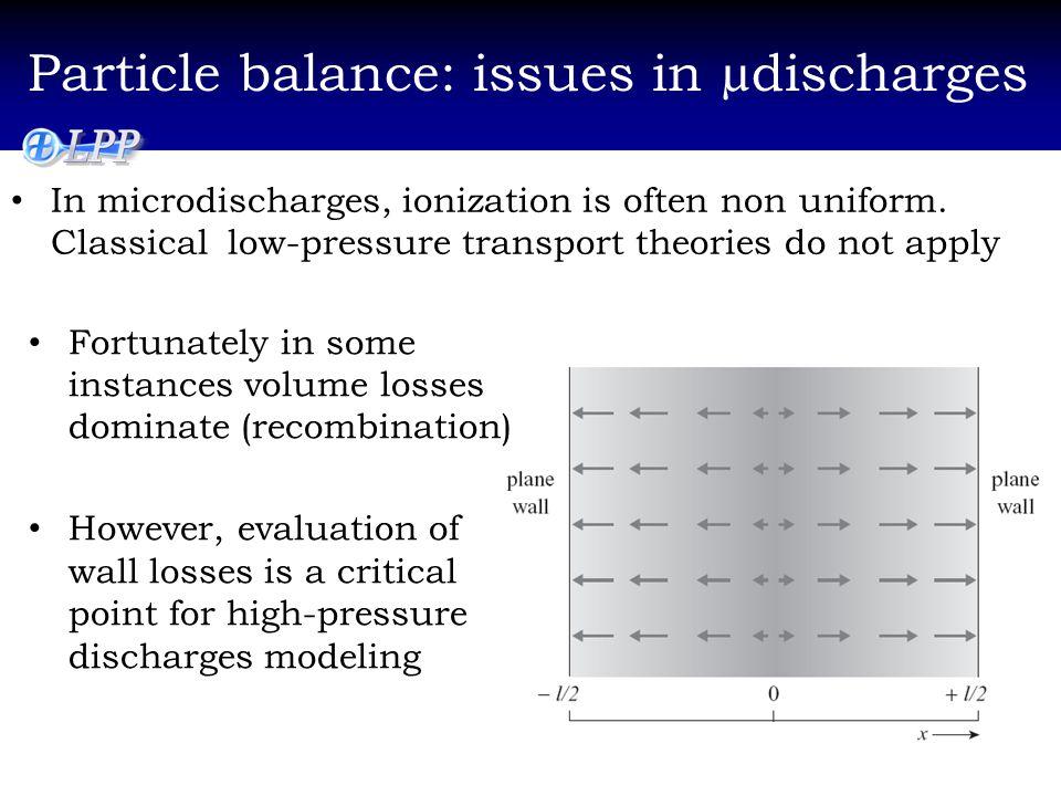 Electron temperature dynamics C. Lazzaroni and P. Chabert J. Appl. Phys. 111 (2012) 053305