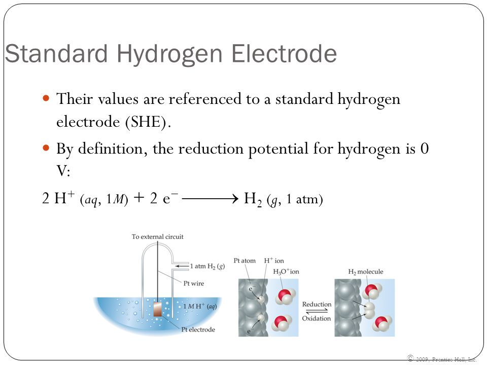 © 2009, Prentice-Hall, Inc. Standard Hydrogen Electrode Their values are referenced to a standard hydrogen electrode (SHE). By definition, the reducti