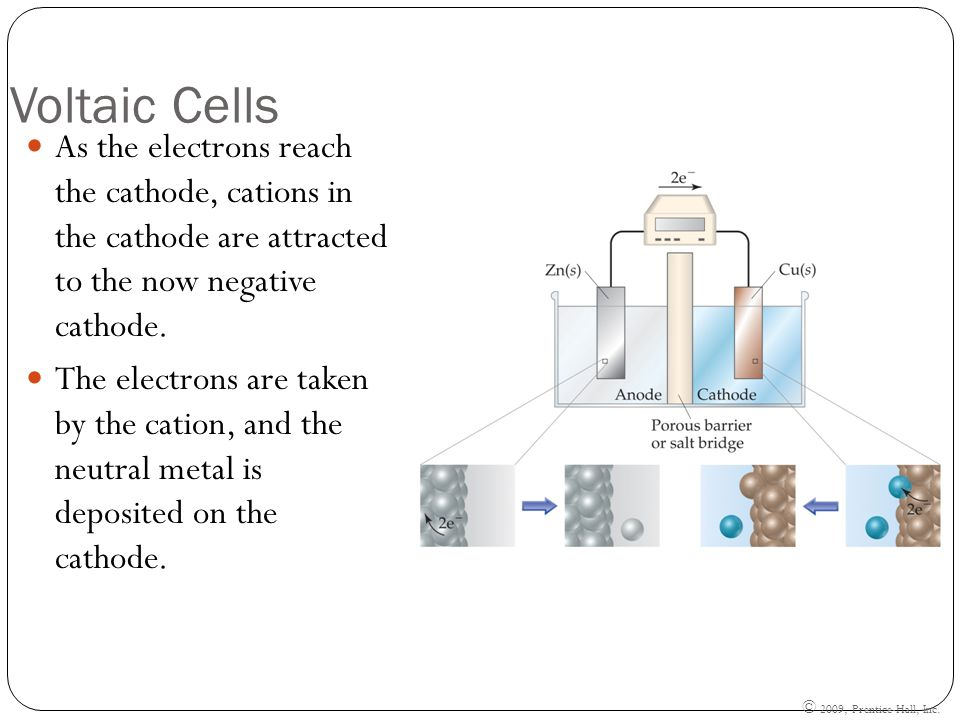 Electromotive Force (emf) Water only spontaneously flows one way in a waterfall.