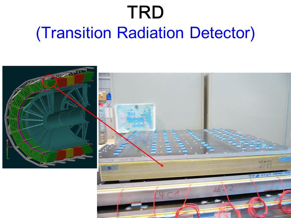 TRD (Transition Radiation Detector)