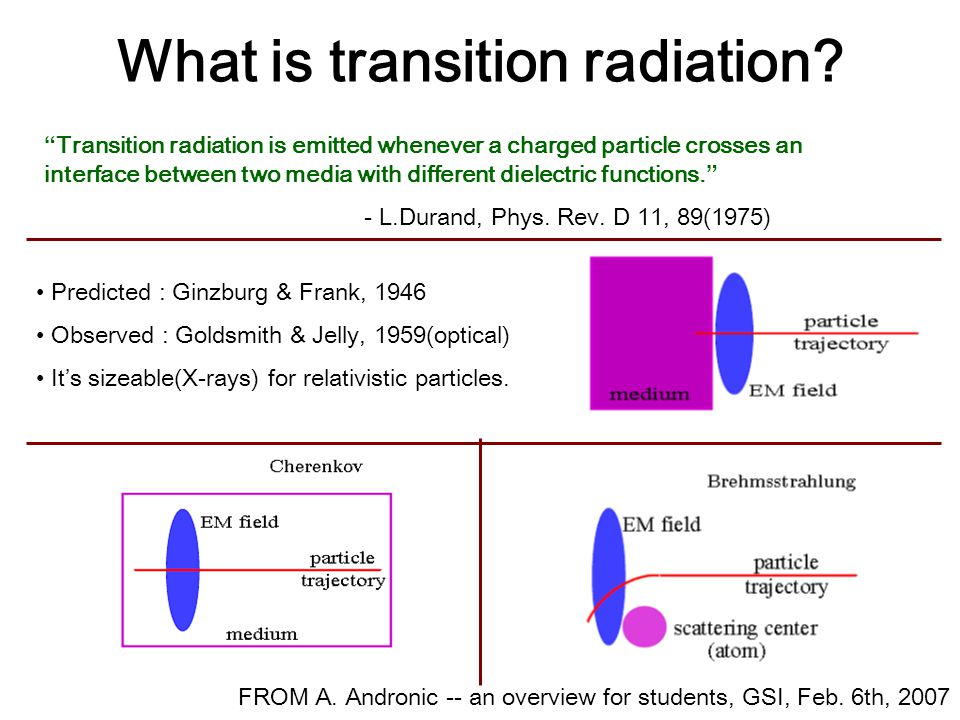 What is transition radiation.
