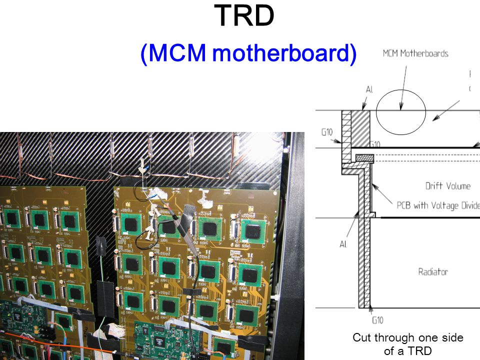 Cut through one side of a TRD TRD (MCM motherboard)