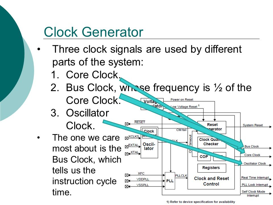 Clock Generator Three clock signals are used by different parts of the system: 1.Core Clock. 2.Bus Clock, whose frequency is ½ of the Core Clock. 3.Os