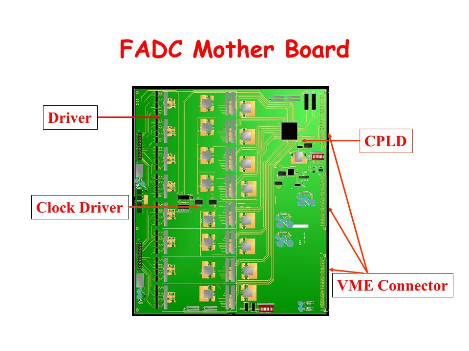 FADC Mother Board CPLD Driver Clock Driver VME Connector