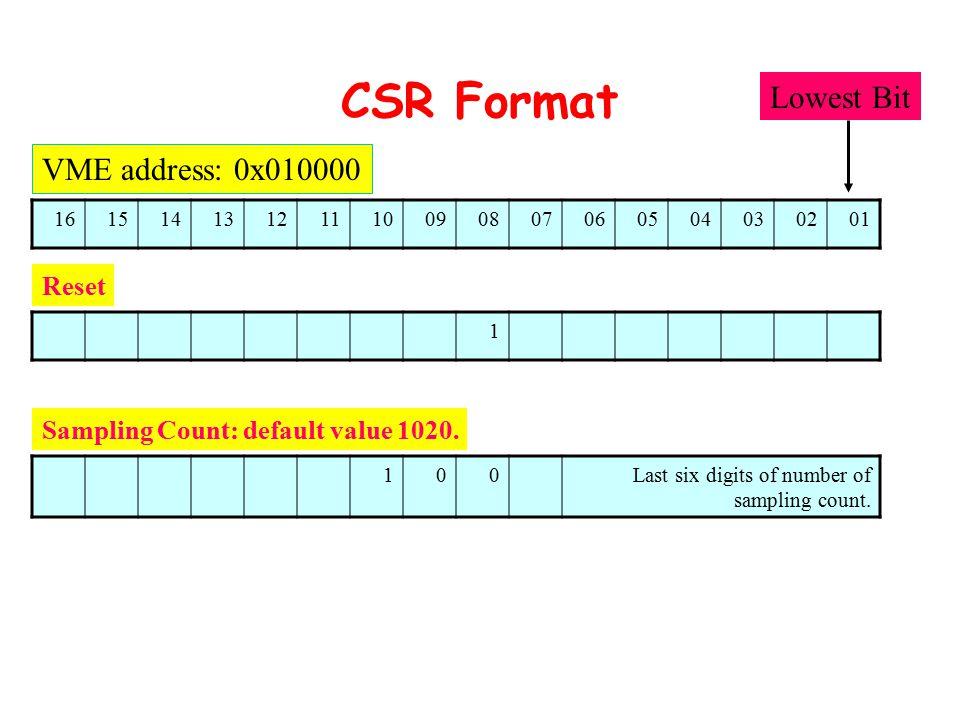 CSR Format 16151413121110090807060504030201 Reset Sampling Count: default value 1020.