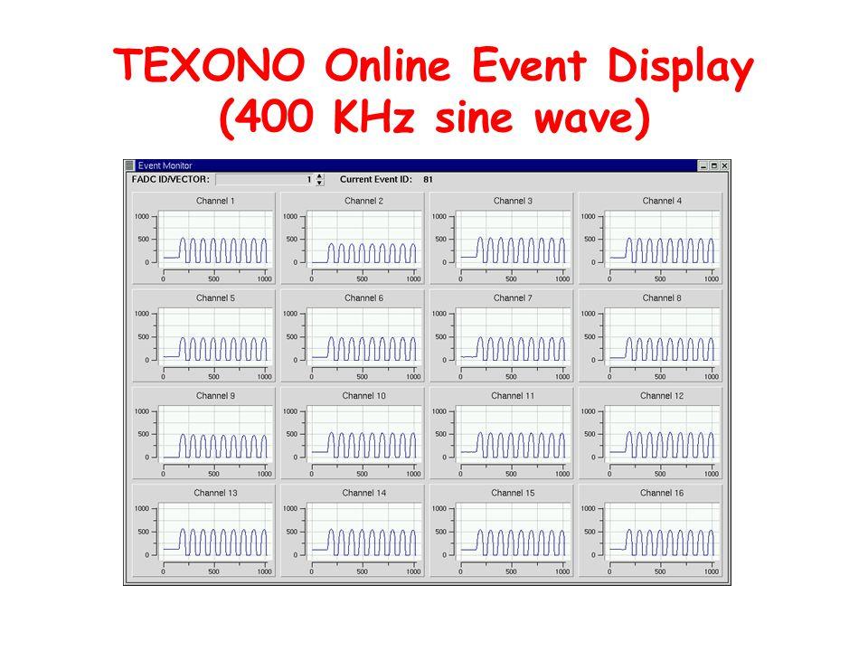 TEXONO Online Event Display (400 KHz sine wave)