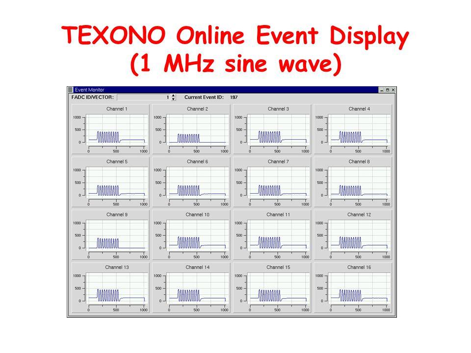TEXONO Online Event Display (1 MHz sine wave)