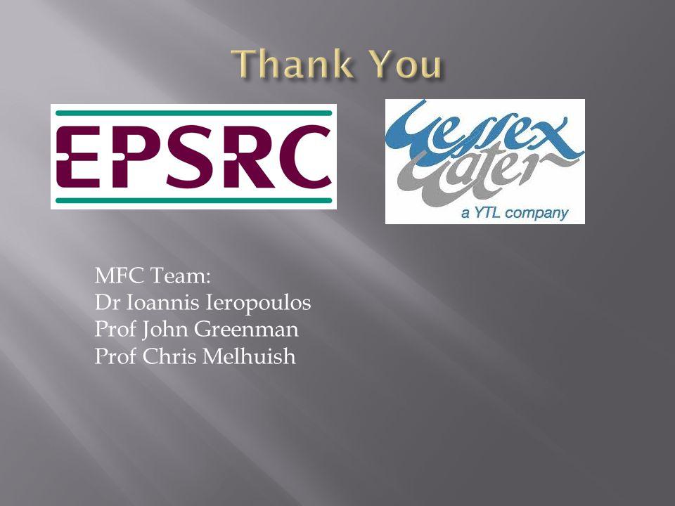 MFC Team: Dr Ioannis Ieropoulos Prof John Greenman Prof Chris Melhuish