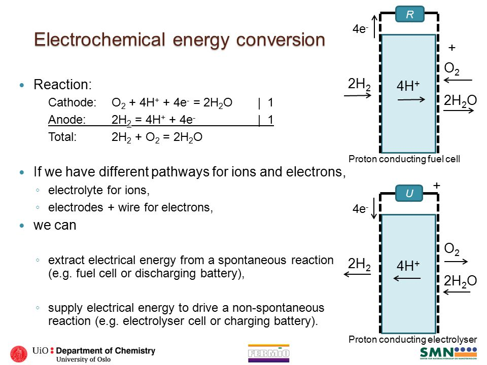 Electrochemical processes without electrodes If the ions and electrons go in the same material – a mixed conductor – we cannot get or use electrical energy, but we can for instance get chemical processes, gas separation, or heat.
