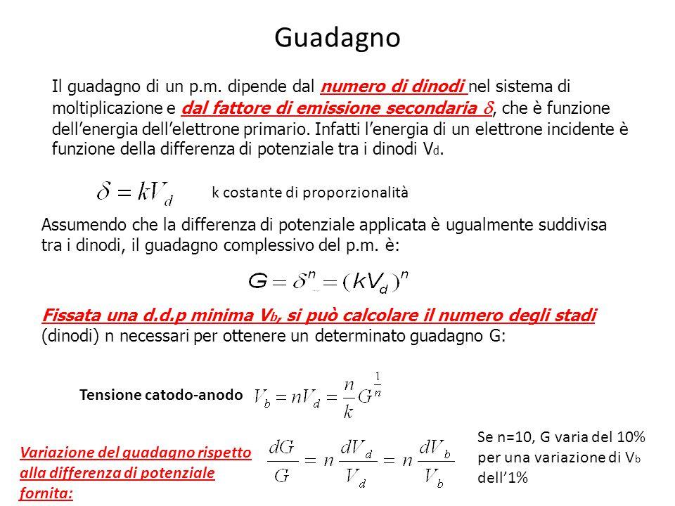 Guadagno Il guadagno di un p.m. dipende dal numero di dinodi nel sistema di moltiplicazione e dal fattore di emissione secondaria , che è funzione de
