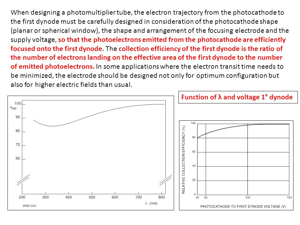 When designing a photomultiplier tube, the electron trajectory from the photocathode to the first dynode must be carefully designed in consideration of the photocathode shape (planar or spherical window), the shape and arrangement of the focusing electrode and the supply voltage, so that the photoelectrons emitted from the photocathode are efficiently focused onto the first dynode.