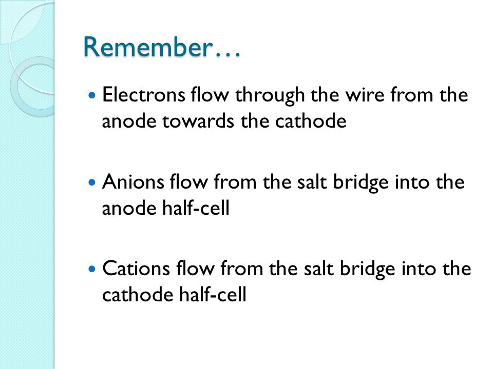 Remember… Electrons flow through the wire from the anode towards the cathode Anions flow from the salt bridge into the anode half-cell Cations flow from the salt bridge into the cathode half-cell