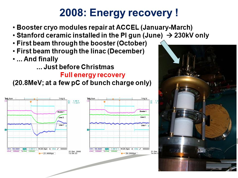 2008: Energy recovery .