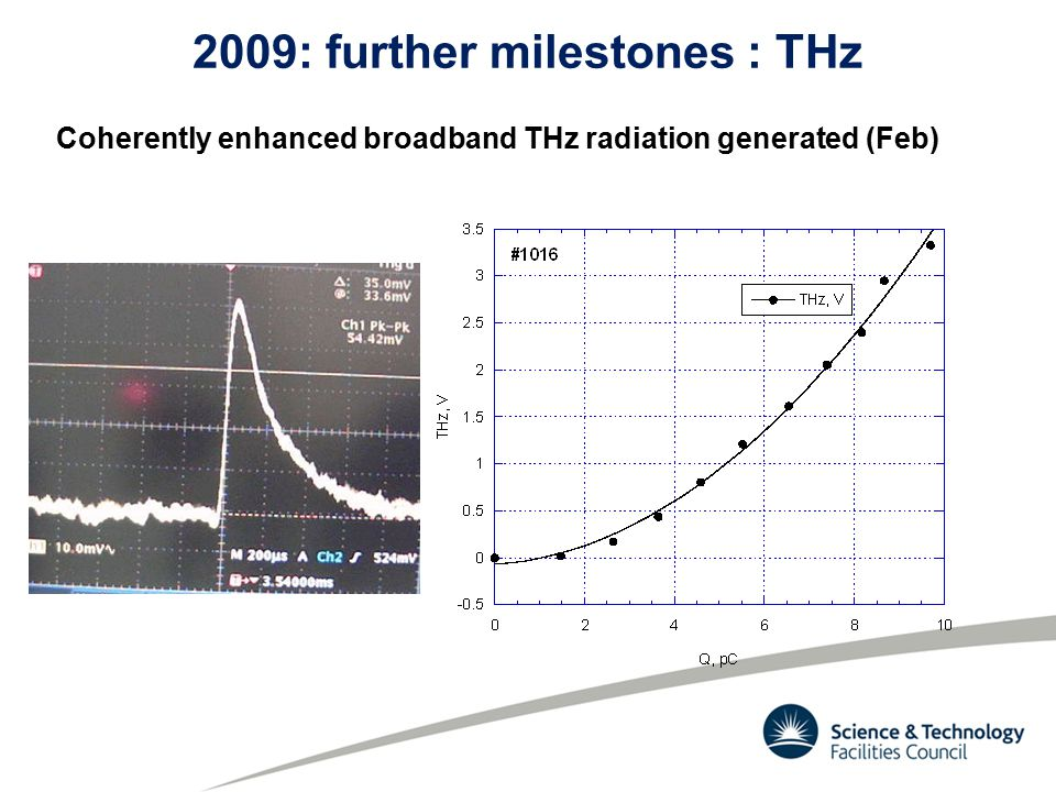 2009: further milestones : THz Coherently enhanced broadband THz radiation generated (Feb)