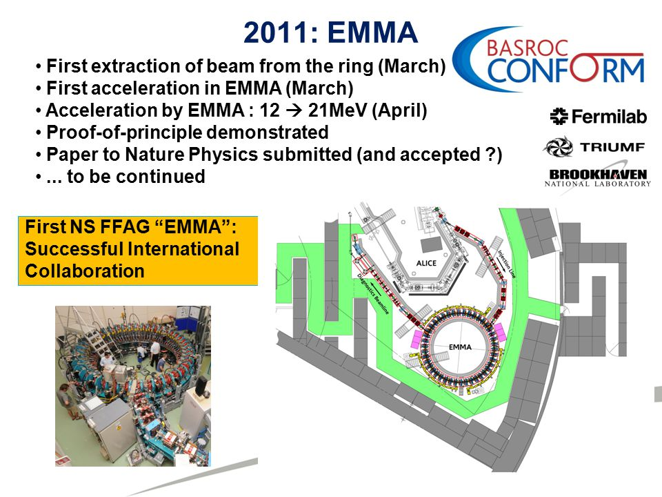 2011: EMMA First extraction of beam from the ring (March) First acceleration in EMMA (March) Acceleration by EMMA : 12  21MeV (April) Proof-of-principle demonstrated Paper to Nature Physics submitted (and accepted )...
