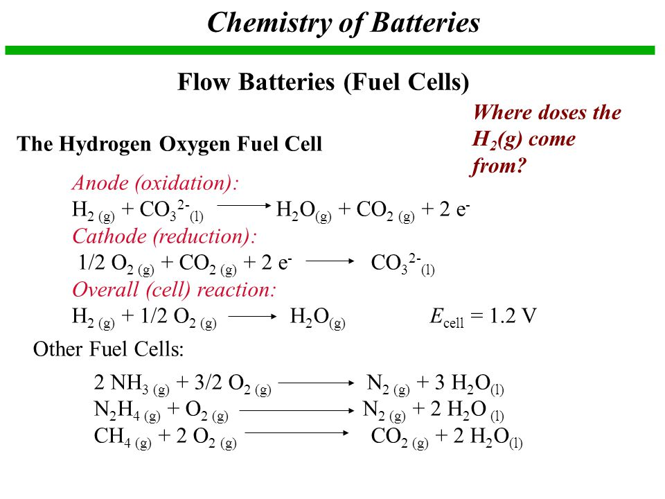 Flow Batteries (Fuel Cells) The Hydrogen Oxygen Fuel Cell Anode (oxidation): H 2 (g) + CO 3 2- (l) H 2 O (g) + CO 2 (g) + 2 e - Cathode (reduction): 1/2 O 2 (g) + CO 2 (g) + 2 e - CO 3 2- (l) Overall (cell) reaction: H 2 (g) + 1/2 O 2 (g) H 2 O (g) E cell = 1.2 V Other Fuel Cells: 2 NH 3 (g) + 3/2 O 2 (g) N 2 (g) + 3 H 2 O (l) N 2 H 4 (g) + O 2 (g) N 2 (g) + 2 H 2 O (l) CH 4 (g) + 2 O 2 (g) CO 2 (g) + 2 H 2 O (l) Chemistry of Batteries Where doses the H 2 (g) come from