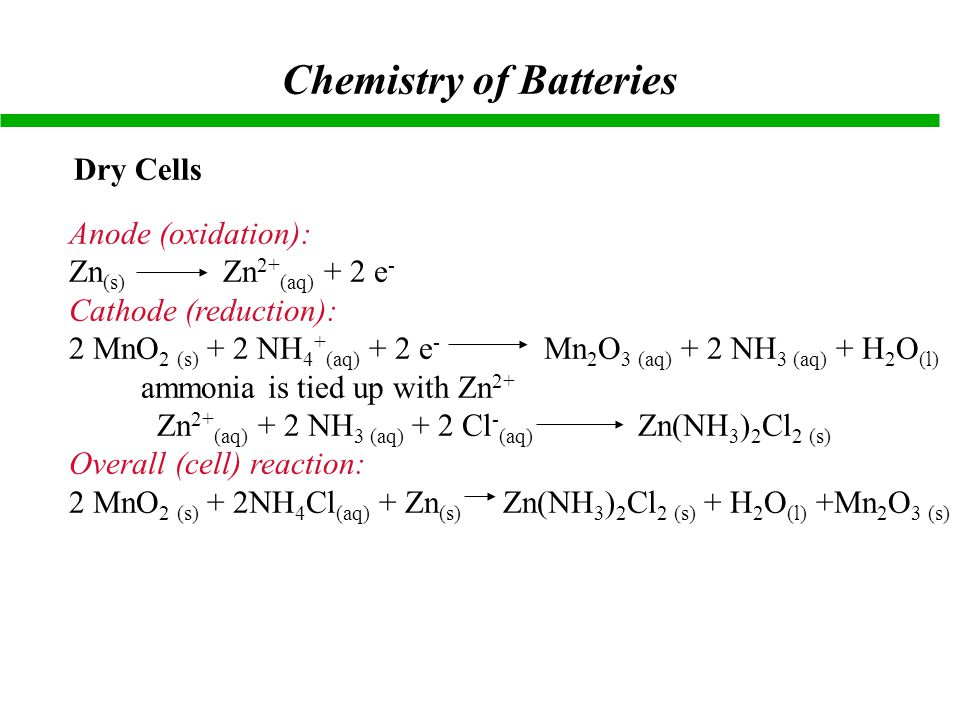 Chemistry of Batteries Dry Cells Anode (oxidation): Zn (s) Zn 2+ (aq) + 2 e - Cathode (reduction): 2 MnO 2 (s) + 2 NH 4 + (aq) + 2 e - Mn 2 O 3 (aq) + 2 NH 3 (aq) + H 2 O (l) ammonia is tied up with Zn 2+ Zn 2+ (aq) + 2 NH 3 (aq) + 2 Cl - (aq) Zn(NH 3 ) 2 Cl 2 (s) Overall (cell) reaction: 2 MnO 2 (s) + 2NH 4 Cl (aq) + Zn (s) Zn(NH 3 ) 2 Cl 2 (s) + H 2 O (l) +Mn 2 O 3 (s)