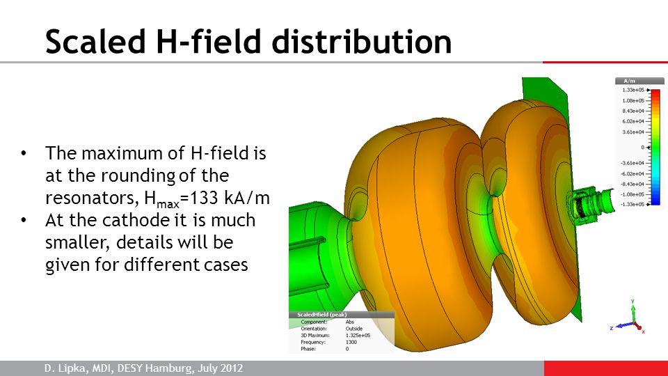 D. Lipka, MDI, DESY Hamburg, July 2012 Scaled H-field distribution The maximum of H-field is at the rounding of the resonators, H max =133 kA/m At the
