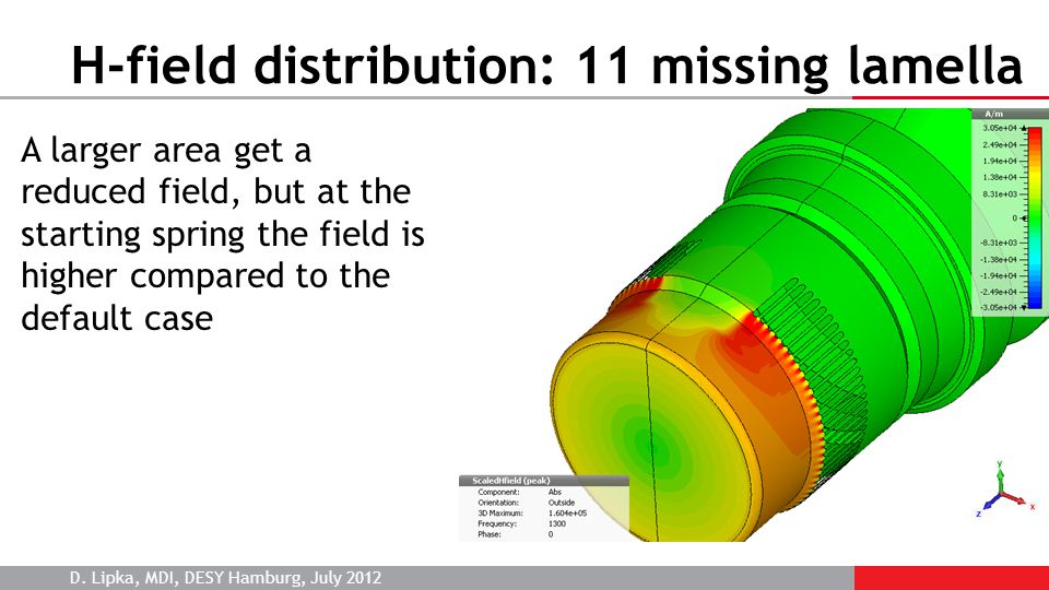 D. Lipka, MDI, DESY Hamburg, July 2012 H-field distribution: 11 missing lamella A larger area get a reduced field, but at the starting spring the fiel