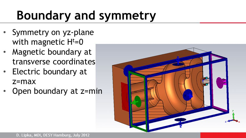 D. Lipka, MDI, DESY Hamburg, July 2012 Boundary and symmetry Symmetry on yz-plane with magnetic H t =0 Magnetic boundary at transverse coordinates Ele