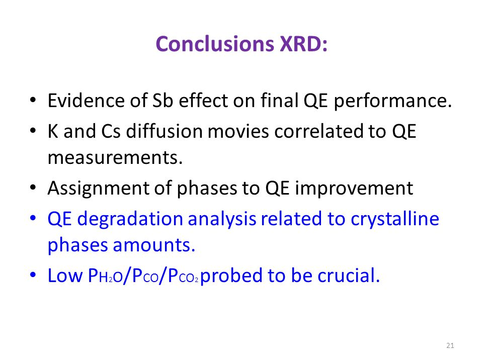 Evidence of Sb effect on final QE performance.
