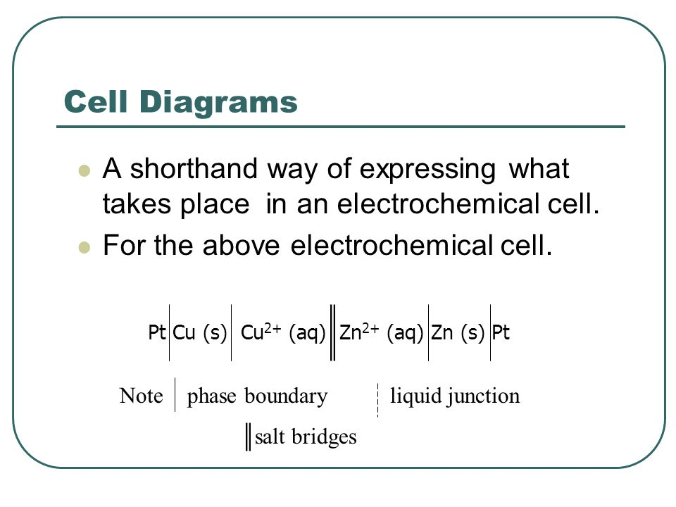 Another Example The cell reaction H 2 (g) + Cu 2+ (aq)  2 H + (aq) + Cu (s) Pt H 2 (g) H + (aq) Cu 2+ (aq) Cu (s) Pt Electrochemical cells a cell that has not reached equilibrium can do electrical work by driving electrons through an external wire.