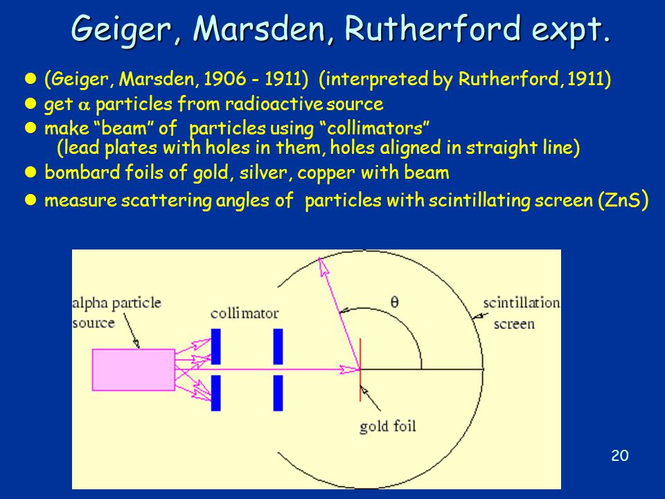 20 Geiger, Marsden, Rutherford expt.