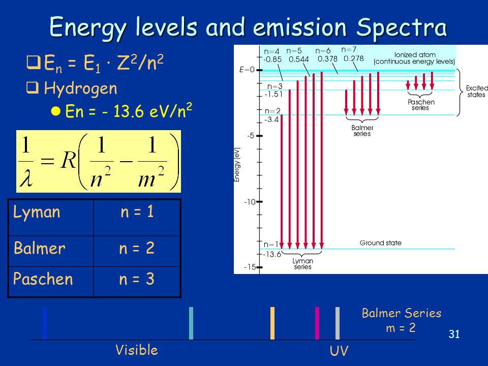 31 Energy levels and emission Spectra Lymann = 1 Balmern = 2 Paschenn = 3  E n = E 1 · Z 2 /n 2  Hydrogen lEn = - 13.6 eV/n 2 Balmer Series m = 2 UV Visible