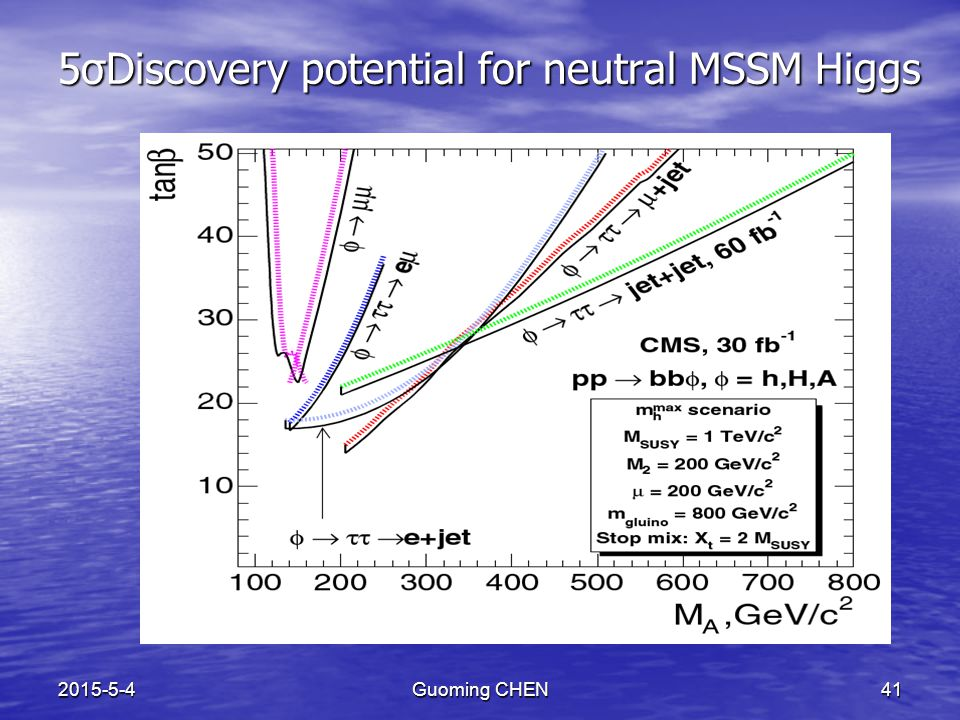 2015-5-4Guoming CHEN41 5σDiscovery potential for neutral MSSM Higgs